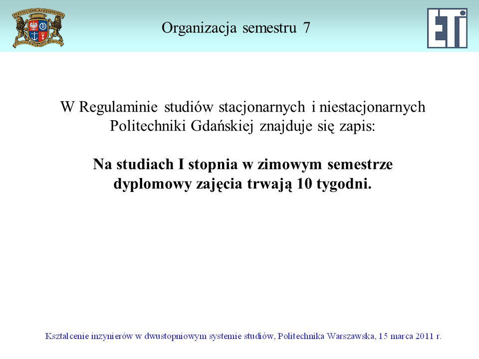 W Regulaminie studiów stacjonarnych i niestacjonarnych Politechniki Gdańskiej znajduje się zapis: Na studiach I stopnia w zimowym semestrze dyplomowy zajęcia trwają 10 tygodni.