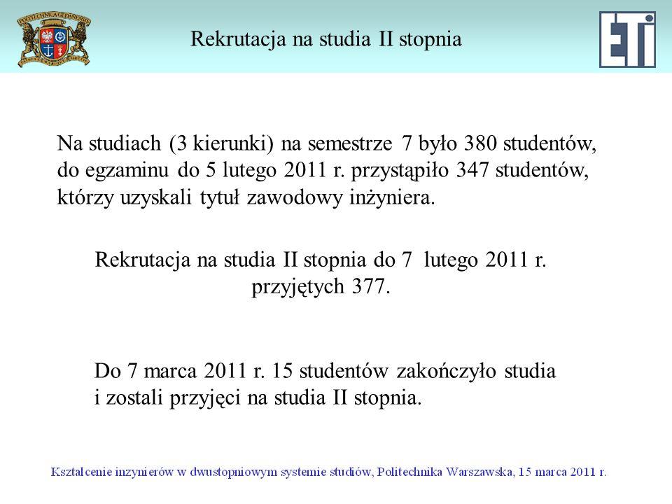 Na studiach (3 kierunki) na semestrze 7 było 380 studentów, do egzaminu do 5 lutego 2011 r.