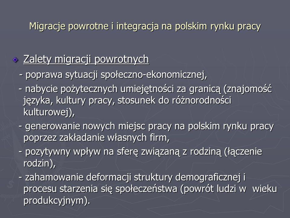 Migracje powrotne i integracja na polskim rynku pracy Zalety migracji powrotnych - poprawa sytuacji społeczno-ekonomicznej, - poprawa sytuacji społeczno-ekonomicznej, - nabycie pożytecznych umiejętności za granicą (znajomość języka, kultury pracy, stosunek do różnorodności kulturowej), - nabycie pożytecznych umiejętności za granicą (znajomość języka, kultury pracy, stosunek do różnorodności kulturowej), - generowanie nowych miejsc pracy na polskim rynku pracy poprzez zakładanie własnych firm, - generowanie nowych miejsc pracy na polskim rynku pracy poprzez zakładanie własnych firm, - pozytywny wpływ na sferę związaną z rodziną (łączenie rodzin), - pozytywny wpływ na sferę związaną z rodziną (łączenie rodzin), - zahamowanie deformacji struktury demograficznej i procesu starzenia się społeczeństwa (powrót ludzi w wieku produkcyjnym).