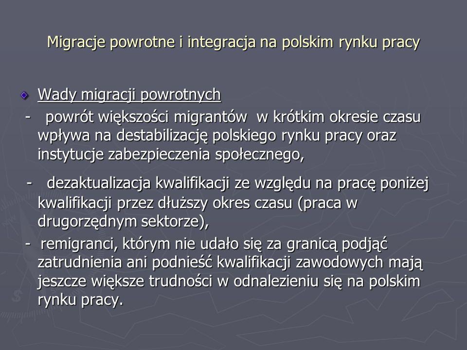 Migracje powrotne i integracja na polskim rynku pracy Wady migracji powrotnych - powrót większości migrantów w krótkim okresie czasu wpływa na destabilizację polskiego rynku pracy oraz instytucje zabezpieczenia społecznego, - powrót większości migrantów w krótkim okresie czasu wpływa na destabilizację polskiego rynku pracy oraz instytucje zabezpieczenia społecznego, - dezaktualizacja kwalifikacji ze względu na pracę poniżej kwalifikacji przez dłuższy okres czasu (praca w drugorzędnym sektorze), - dezaktualizacja kwalifikacji ze względu na pracę poniżej kwalifikacji przez dłuższy okres czasu (praca w drugorzędnym sektorze), - remigranci, którym nie udało się za granicą podjąć zatrudnienia ani podnieść kwalifikacji zawodowych mają jeszcze większe trudności w odnalezieniu się na polskim rynku pracy.