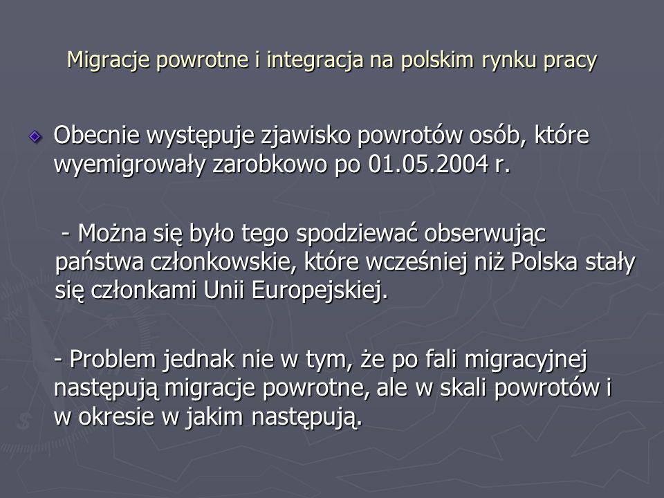 Migracje powrotne i integracja na polskim rynku pracy Obecnie występuje zjawisko powrotów osób, które wyemigrowały zarobkowo po 01.05.2004 r.