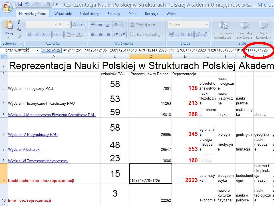 Zbierane dane sumowano w arkuszu Excela