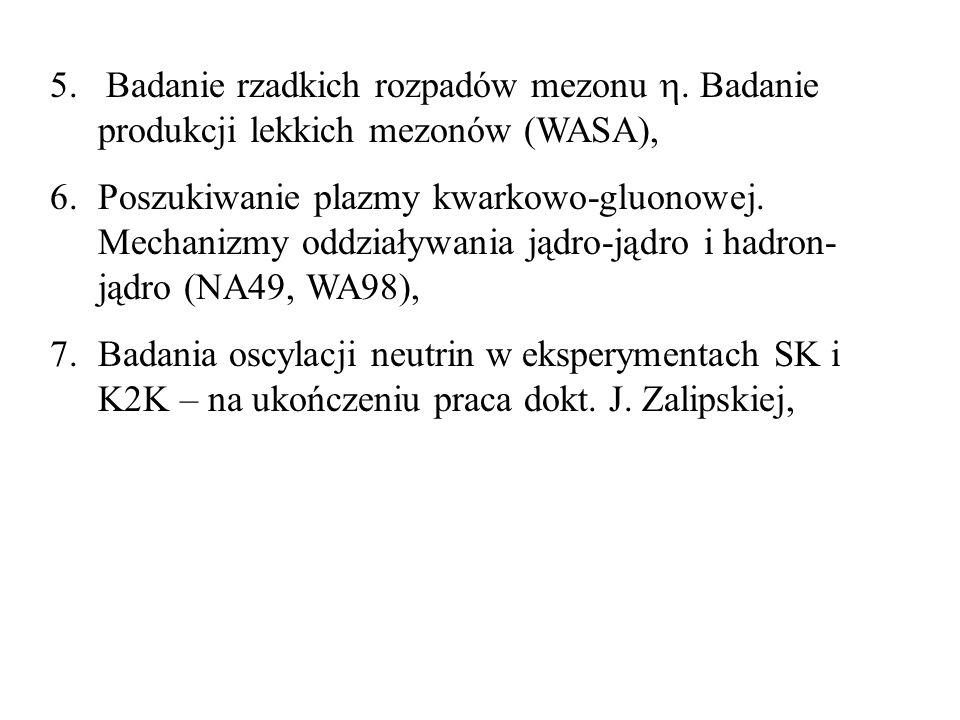 5. Badanie rzadkich rozpadów mezonu. Badanie produkcji lekkich mezonów (WASA), 6.