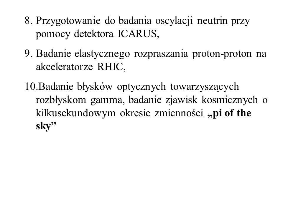 8.Przygotowanie do badania oscylacji neutrin przy pomocy detektora ICARUS, 9.Badanie elastycznego rozpraszania proton-proton na akceleratorze RHIC, 10.Badanie błysków optycznych towarzyszących rozbłyskom gamma, badanie zjawisk kosmicznych o kilkusekundowym okresie zmienności pi of the sky