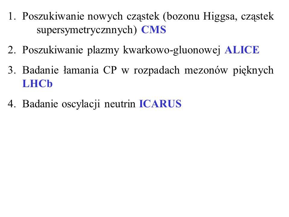 1.Poszukiwanie nowych cząstek (bozonu Higgsa, cząstek supersymetrycznnych) CMS 2.Poszukiwanie plazmy kwarkowo-gluonowej ALICE 3.Badanie łamania CP w rozpadach mezonów pięknych LHCb 4.Badanie oscylacji neutrin ICARUS
