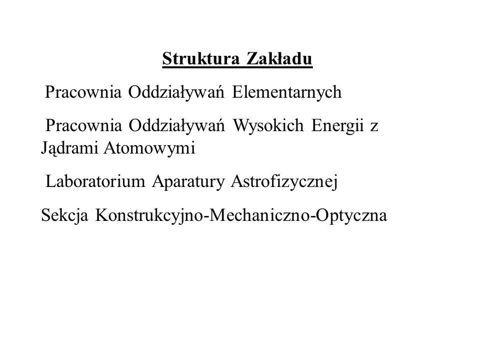 Struktura Zakładu Pracownia Oddziaływań Elementarnych Pracownia Oddziaływań Wysokich Energii z Jądrami Atomowymi Laboratorium Aparatury Astrofizycznej Sekcja Konstrukcyjno-Mechaniczno-Optyczna