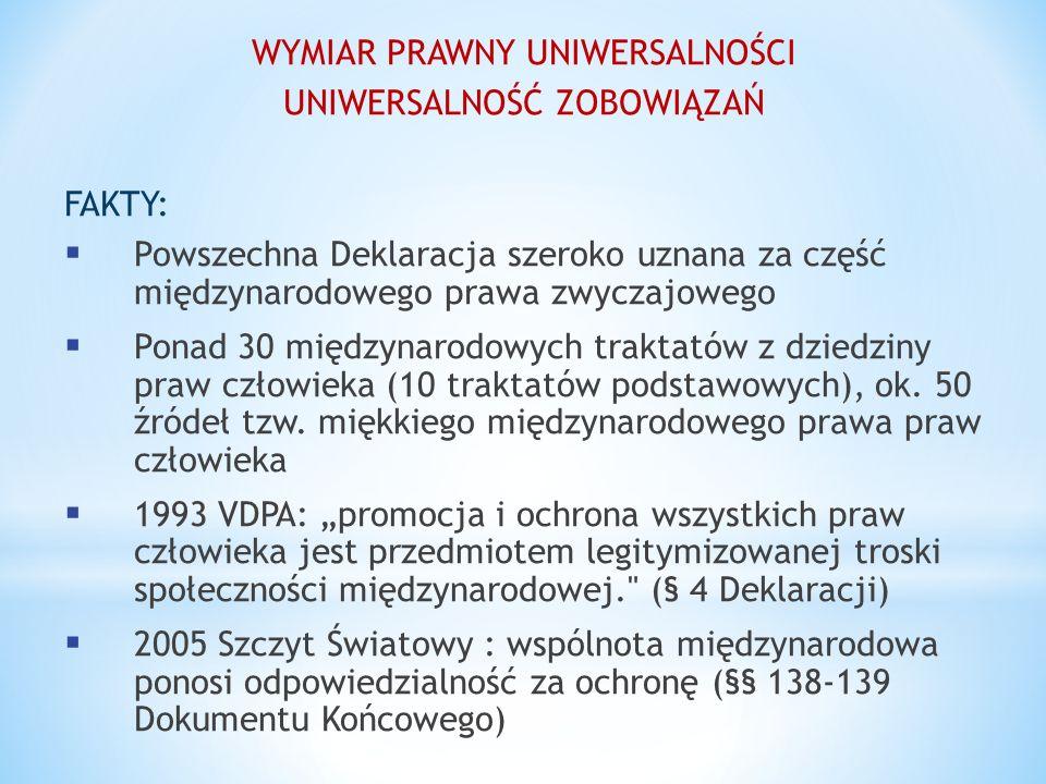WYMIAR PRAWNY UNIWERSALNOŚCI UNIWERSALNOŚĆ ZOBOWIĄZAŃ FAKTY: Powszechna Deklaracja szeroko uznana za część międzynarodowego prawa zwyczajowego Ponad 3