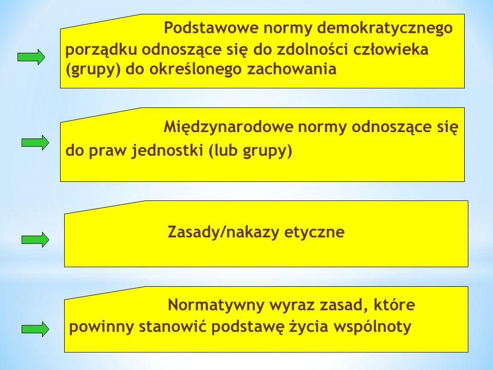 PRAWA I WOLNOŚCI OSOBISTE I POLITYCZNE (np.