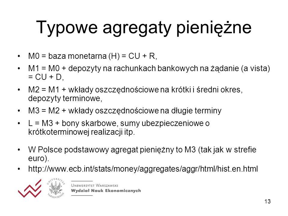 13 Typowe agregaty pieniężne M0 = baza monetarna (H) = CU + R, M1 = M0 + depozyty na rachunkach bankowych na żądanie (a vista) = CU + D, M2 = M1 + wkł