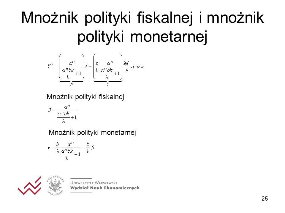 25 Mnożnik polityki fiskalnej i mnożnik polityki monetarnej Mnożnik polityki fiskalnej Mnożnik polityki monetarnej