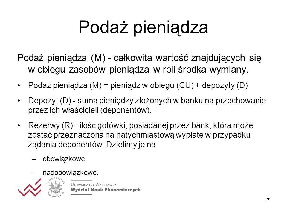 18 Krzywa IS – dla gospodarki zamkniętej W równowadze na rynku dóbr i usług: