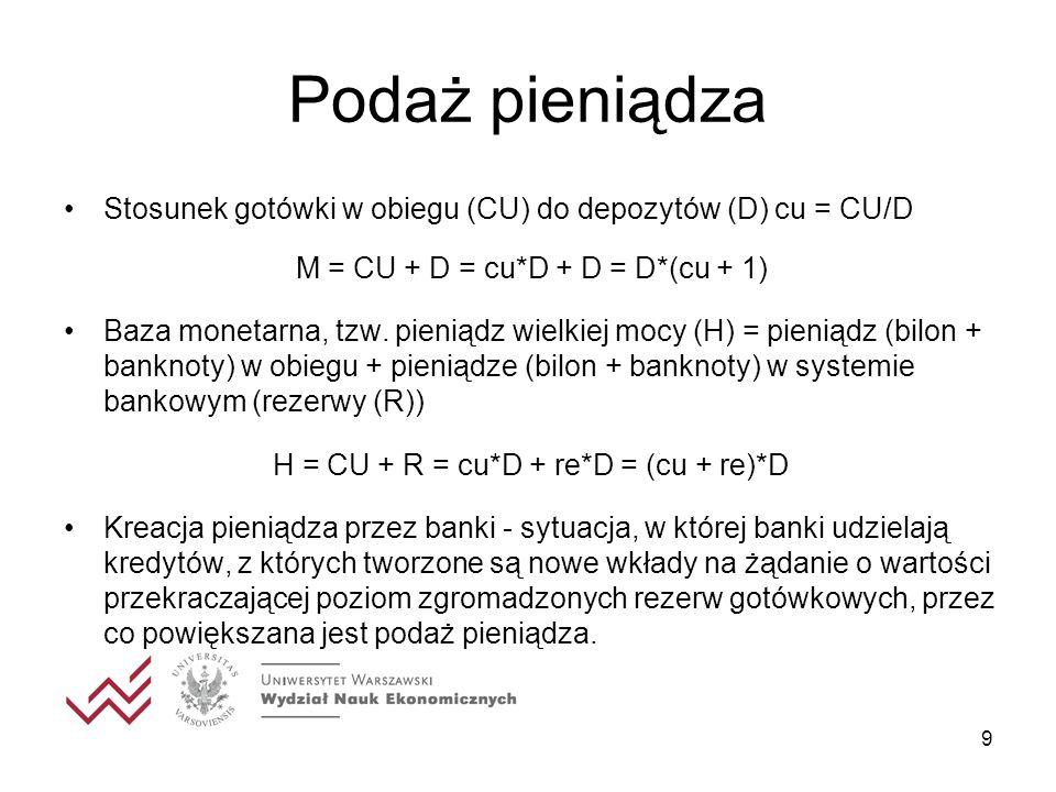 9 Podaż pieniądza Stosunek gotówki w obiegu (CU) do depozytów (D) cu = CU/D M = CU + D = cu*D + D = D*(cu + 1) Baza monetarna, tzw. pieniądz wielkiej