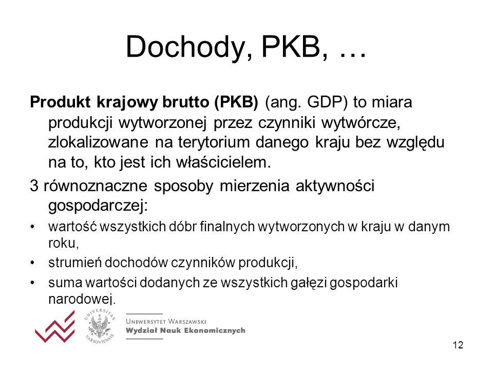 12 Dochody, PKB, … Produkt krajowy brutto (PKB) (ang.