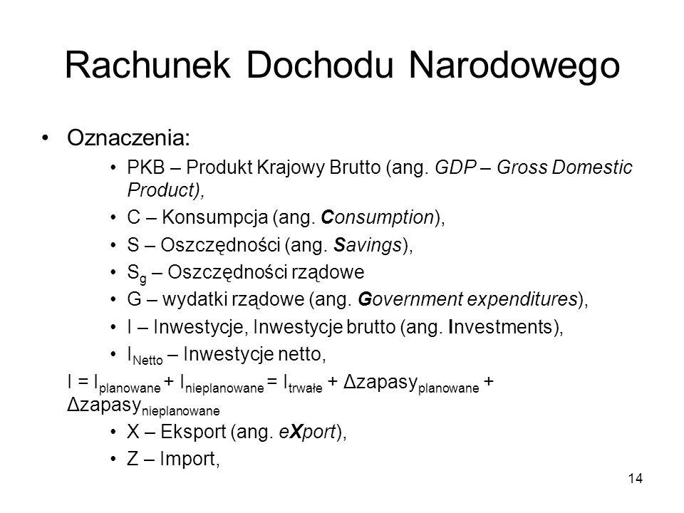 14 Rachunek Dochodu Narodowego Oznaczenia: PKB – Produkt Krajowy Brutto (ang.