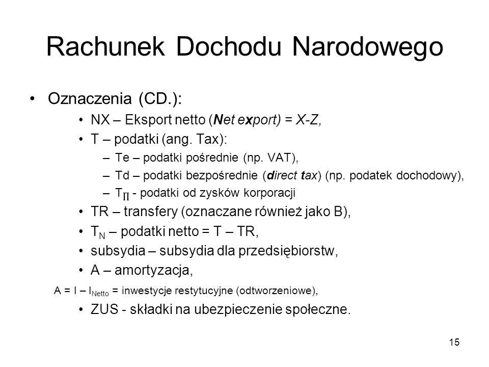 15 Rachunek Dochodu Narodowego Oznaczenia (CD.): NX – Eksport netto (Net export) = X-Z, T – podatki (ang.