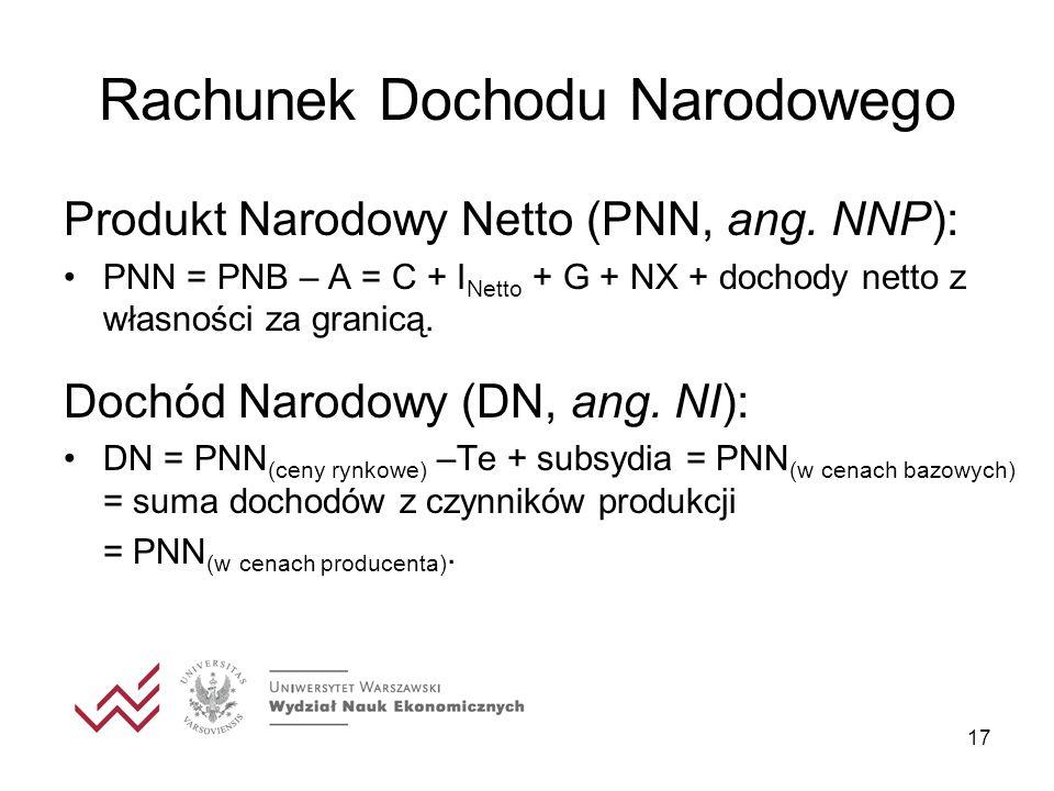 17 Rachunek Dochodu Narodowego Produkt Narodowy Netto (PNN, ang.