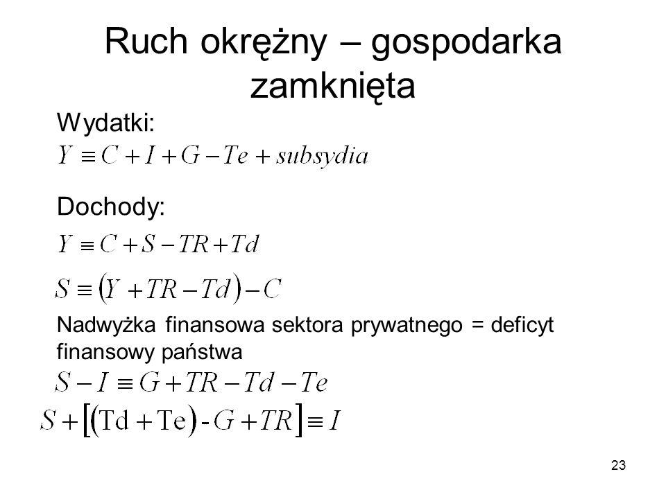 23 Ruch okrężny – gospodarka zamknięta Wydatki: Dochody: Nadwyżka finansowa sektora prywatnego = deficyt finansowy państwa