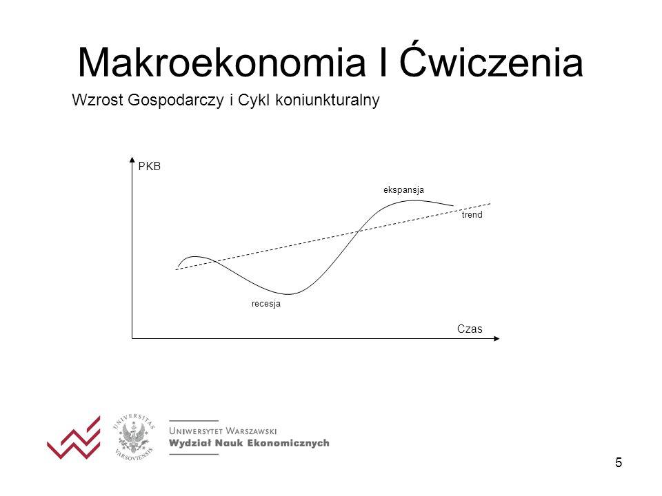 5 Makroekonomia I Ćwiczenia Wzrost Gospodarczy i Cykl koniunkturalny PKB Czas ekspansja trend recesja