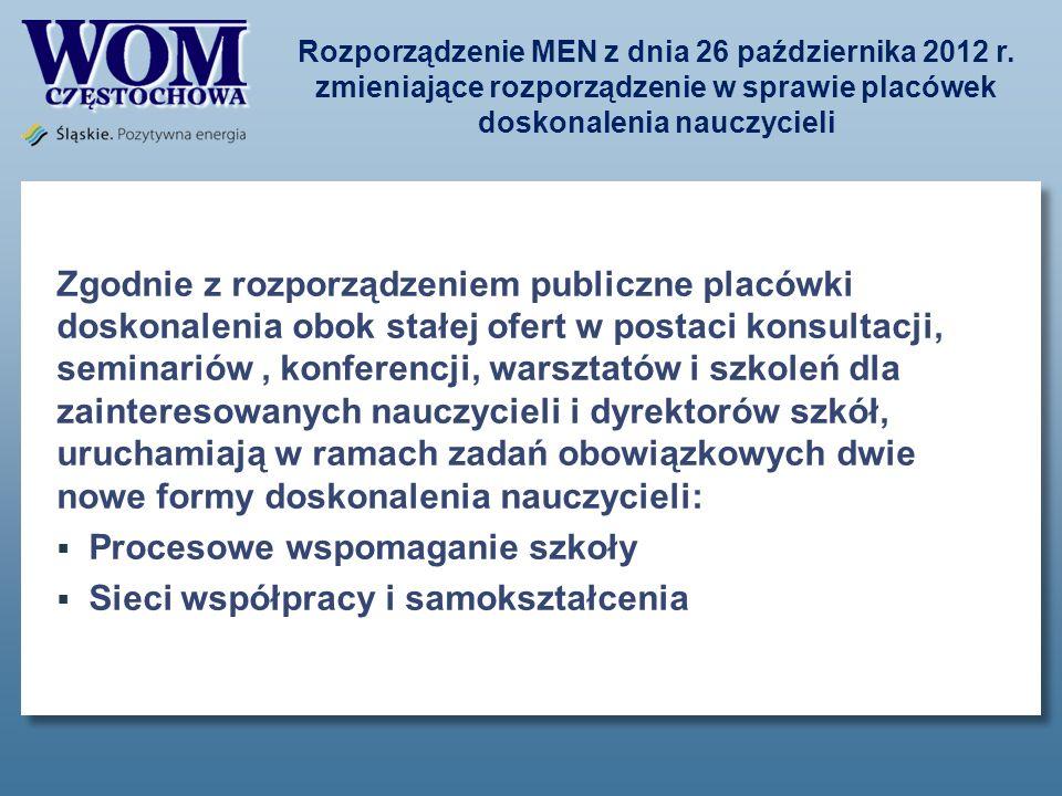 Oferta wspomagania RODN WOM w Częstochowie Proponowane sieci mają charakter: przedmiotowy ( np.
