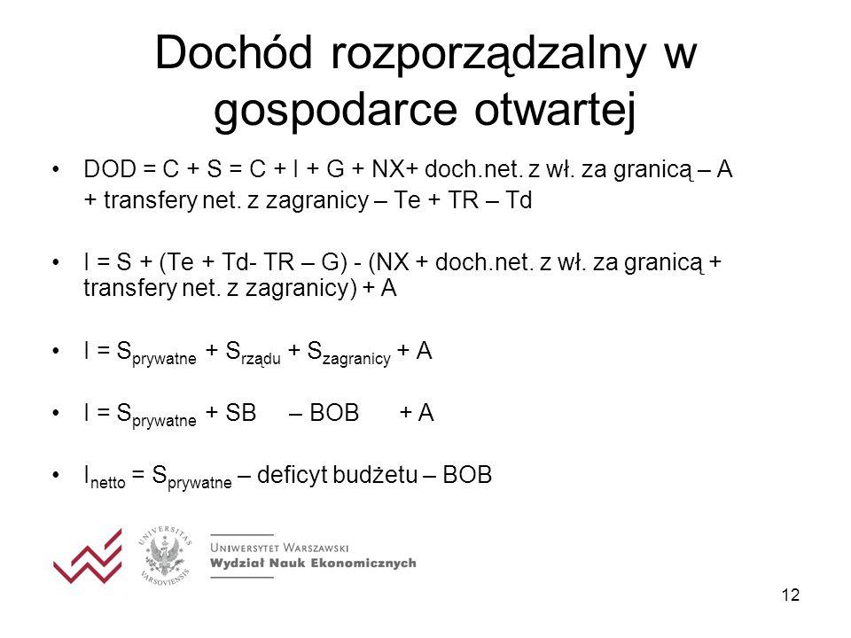 12 Dochód rozporządzalny w gospodarce otwartej DOD = C + S = C + I + G + NX+ doch.net. z wł. za granicą – A + transfery net. z zagranicy – Te + TR – T