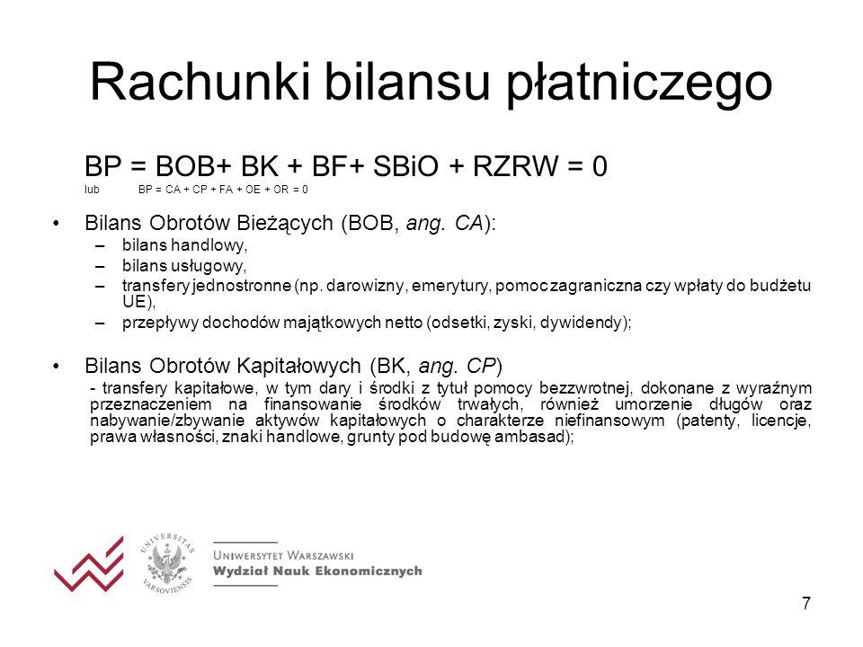 7 Rachunki bilansu płatniczego BP = BOB+ BK + BF+ SBiO + RZRW = 0 lubBP = CA + CP + FA + OE + OR = 0 Bilans Obrotów Bieżących (BOB, ang. CA): –bilans