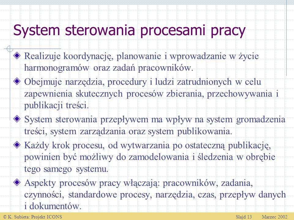 © K. Subieta: Projekt ICONSSlajd 13 Marzec 2002 System sterowania procesami pracy Realizuje koordynację, planowanie i wprowadzanie w życie harmonogram