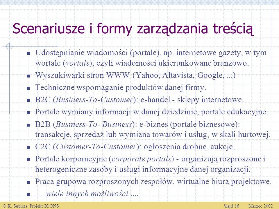 © K. Subieta: Projekt ICONSSlajd 16 Marzec 2002 Scenariusze i formy zarządzania treścią Udostępnianie wiadomości (portale), np. internetowe gazety, w