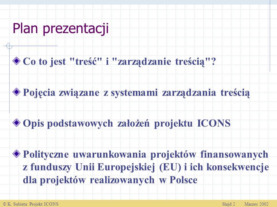© K. Subieta: Projekt ICONSSlajd 2 Marzec 2002 Plan prezentacji Co to jest