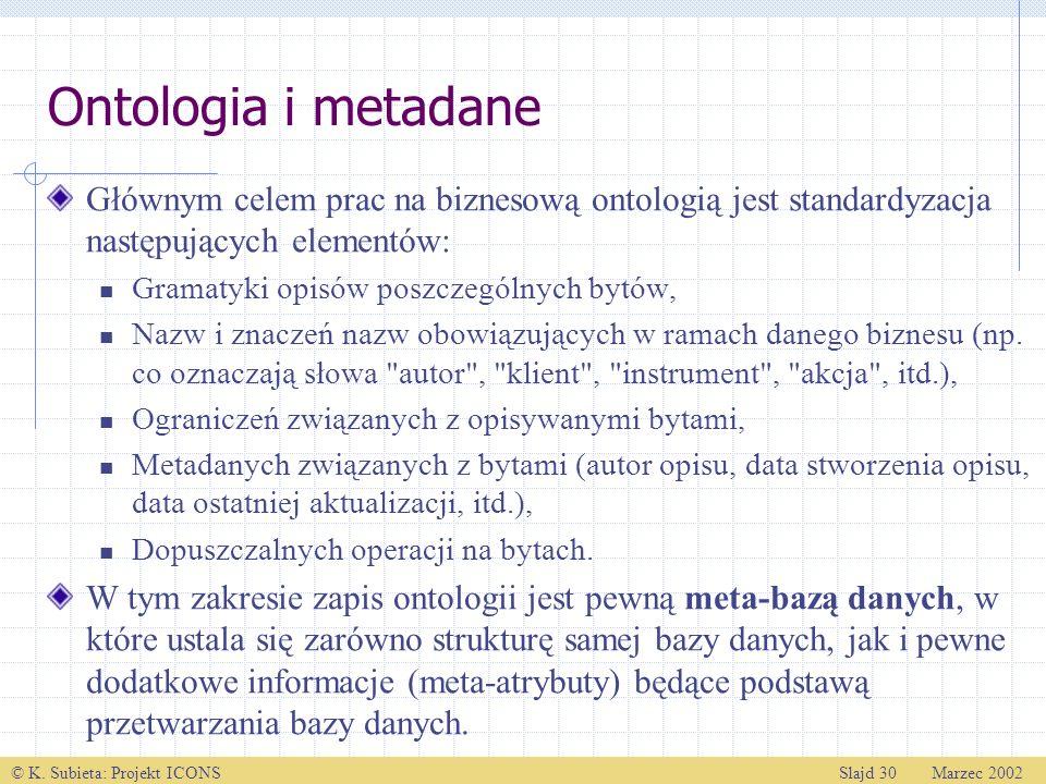 © K. Subieta: Projekt ICONSSlajd 30 Marzec 2002 Ontologia i metadane Głównym celem prac na biznesową ontologią jest standardyzacja następujących eleme