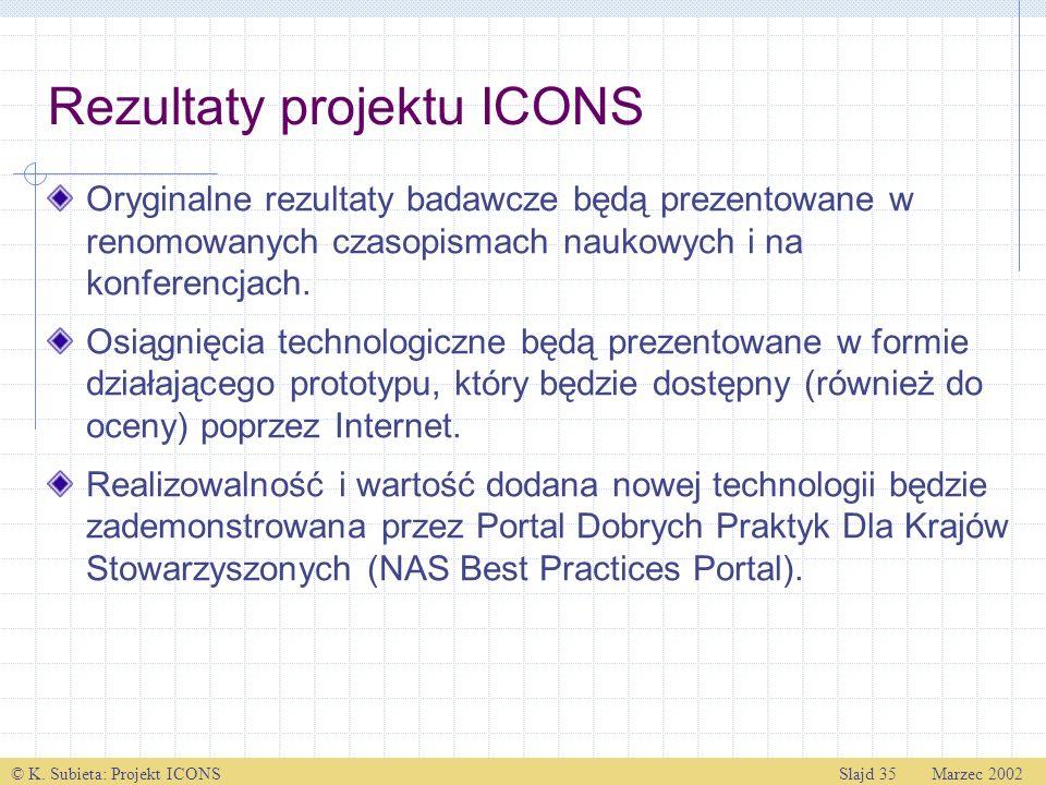 © K. Subieta: Projekt ICONSSlajd 35 Marzec 2002 Rezultaty projektu ICONS Oryginalne rezultaty badawcze będą prezentowane w renomowanych czasopismach n