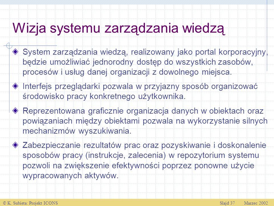 © K. Subieta: Projekt ICONSSlajd 37 Marzec 2002 Wizja systemu zarządzania wiedzą System zarządzania wiedzą, realizowany jako portal korporacyjny, będz