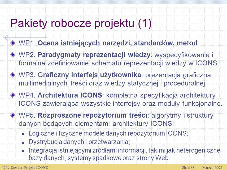© K. Subieta: Projekt ICONSSlajd 38 Marzec 2002 Pakiety robocze projektu (1) WP1. Ocena istniejących narzędzi, standardów, metod. WP2. Paradygmaty rep