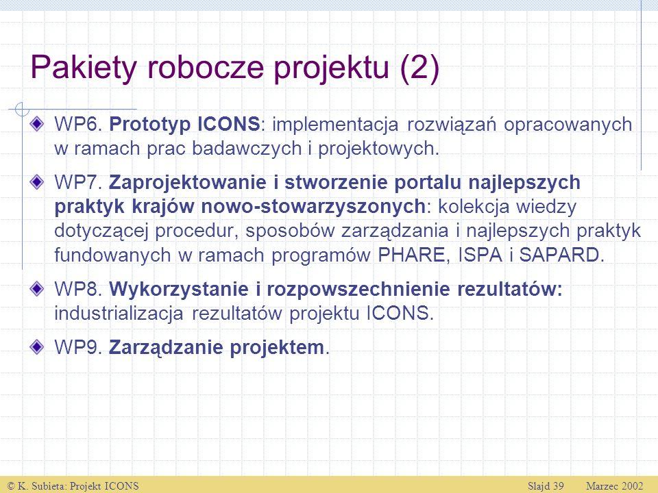 © K. Subieta: Projekt ICONSSlajd 39 Marzec 2002 Pakiety robocze projektu (2) WP6. Prototyp ICONS: implementacja rozwiązań opracowanych w ramach prac b