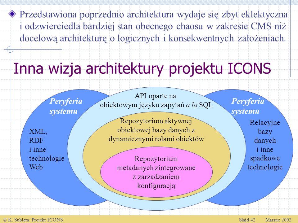 © K. Subieta: Projekt ICONSSlajd 42 Marzec 2002 Inna wizja architektury projektu ICONS Przedstawiona poprzednio architektura wydaje się zbyt eklektycz
