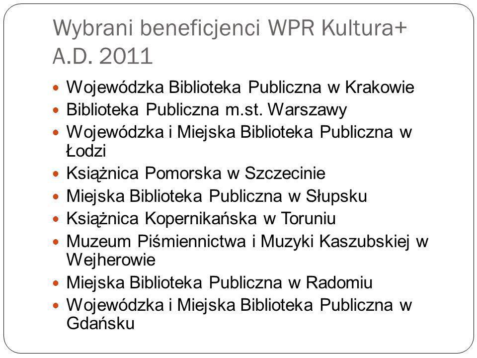 Wybrani beneficjenci WPR Kultura+ A.D.