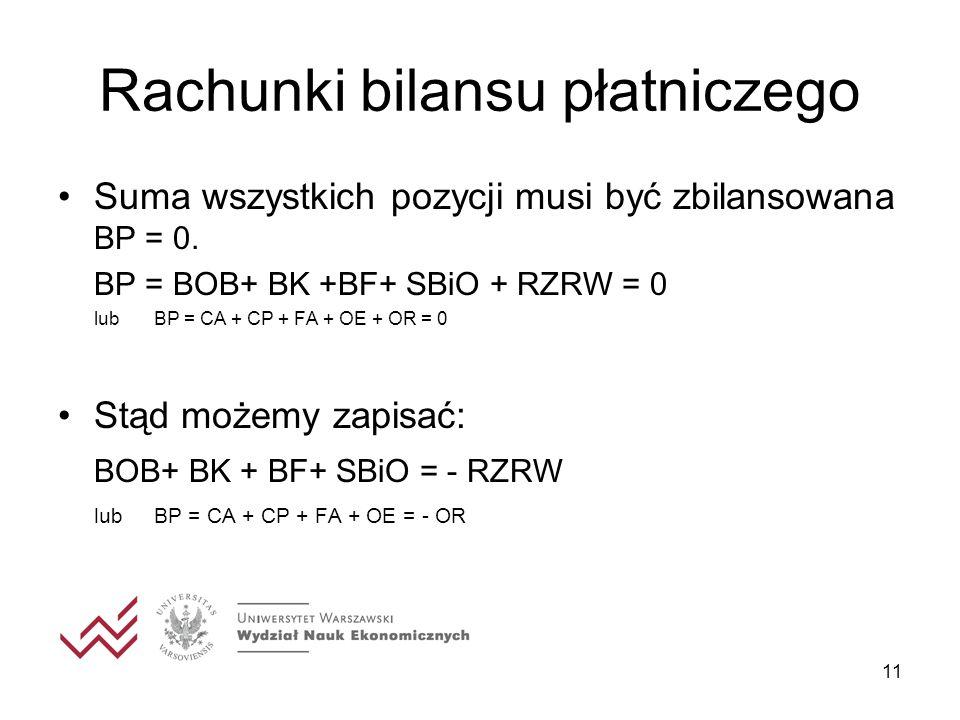 11 Rachunki bilansu płatniczego Suma wszystkich pozycji musi być zbilansowana BP = 0. BP = BOB+ BK +BF+ SBiO + RZRW = 0 lubBP = CA + CP + FA + OE + OR