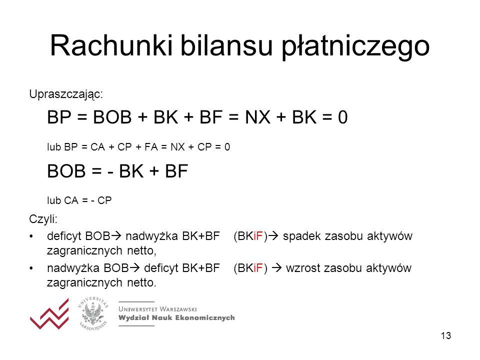 13 Rachunki bilansu płatniczego Upraszczając: BP = BOB + BK + BF = NX + BK = 0 lub BP = CA + CP + FA = NX + CP = 0 BOB = - BK + BF lub CA = - CP Czyli: deficyt BOB nadwyżka BK+BF (BKiF) spadek zasobu aktywów zagranicznych netto, nadwyżka BOB deficyt BK+BF (BKiF) wzrost zasobu aktywów zagranicznych netto.