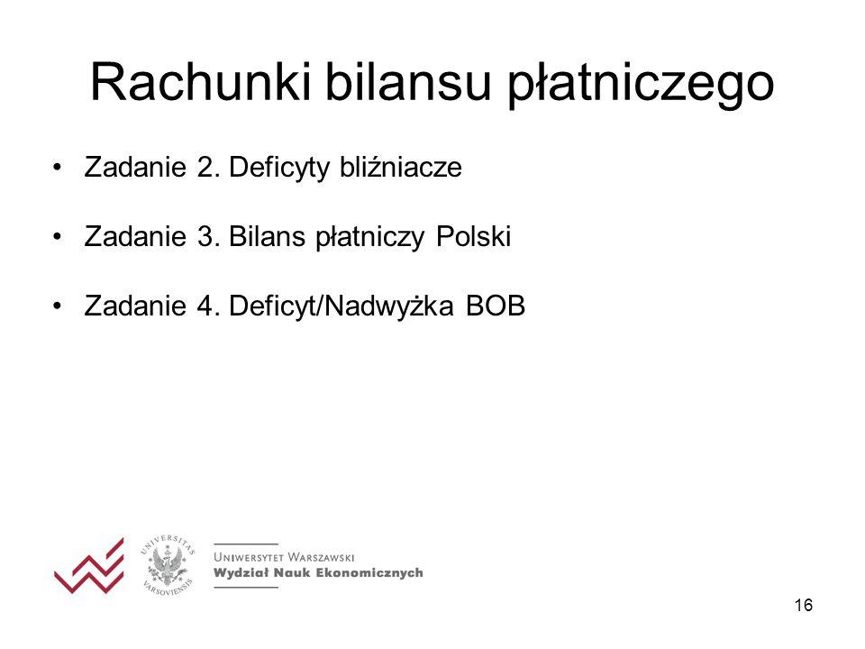 16 Rachunki bilansu płatniczego Zadanie 2. Deficyty bliźniacze Zadanie 3. Bilans płatniczy Polski Zadanie 4. Deficyt/Nadwyżka BOB