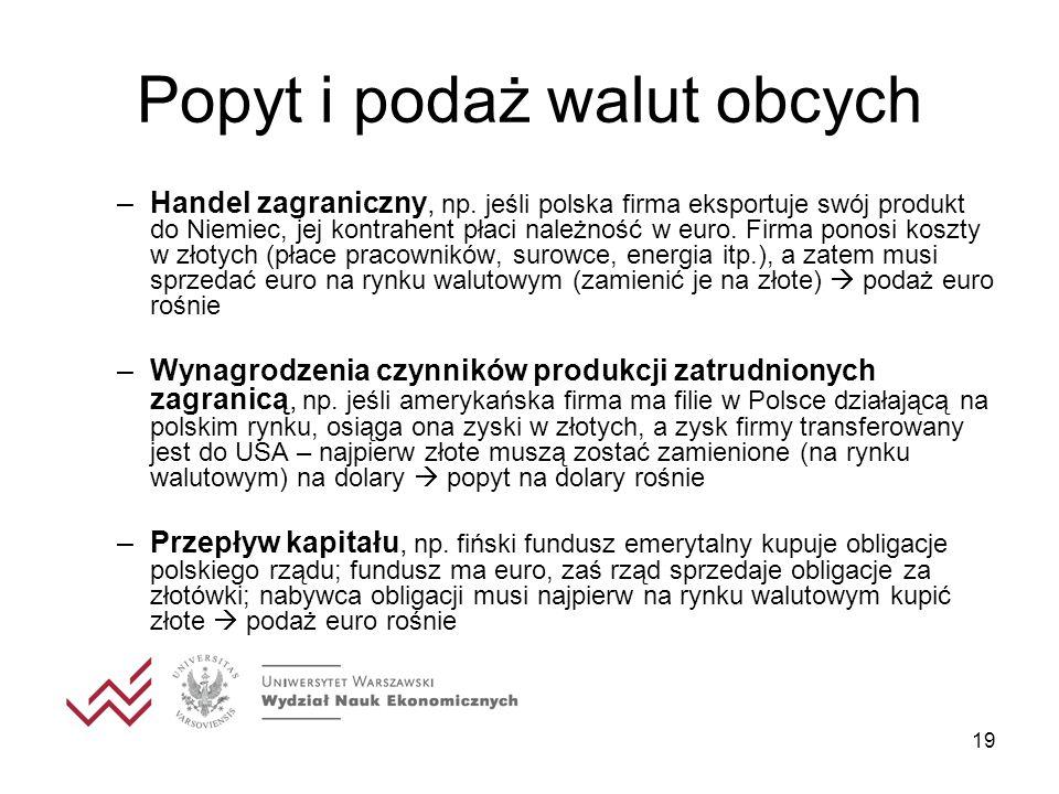 19 Popyt i podaż walut obcych –Handel zagraniczny, np. jeśli polska firma eksportuje swój produkt do Niemiec, jej kontrahent płaci należność w euro. F