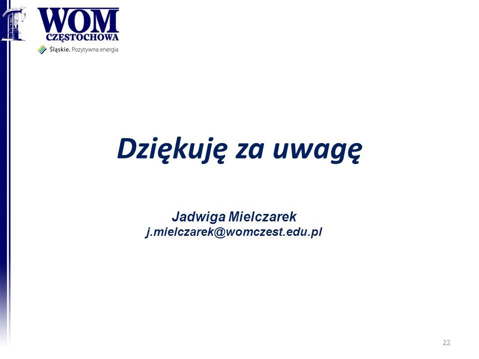 Jadwiga Mielczarek j.mielczarek@womczest.edu.pl Dziękuję za uwagę 22