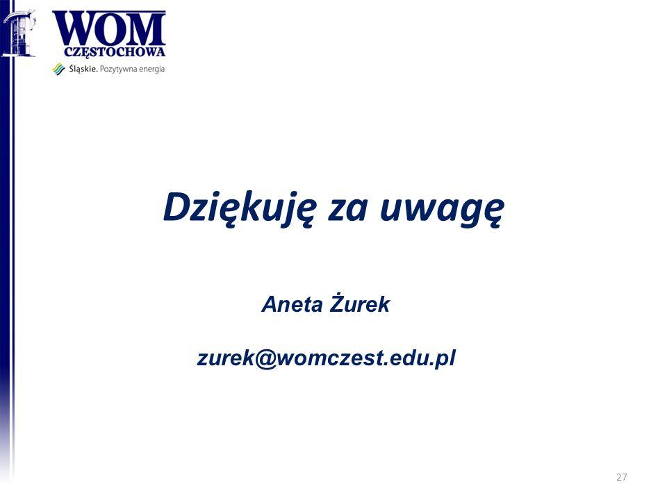 Aneta Żurek zurek@womczest.edu.pl Dziękuję za uwagę 27