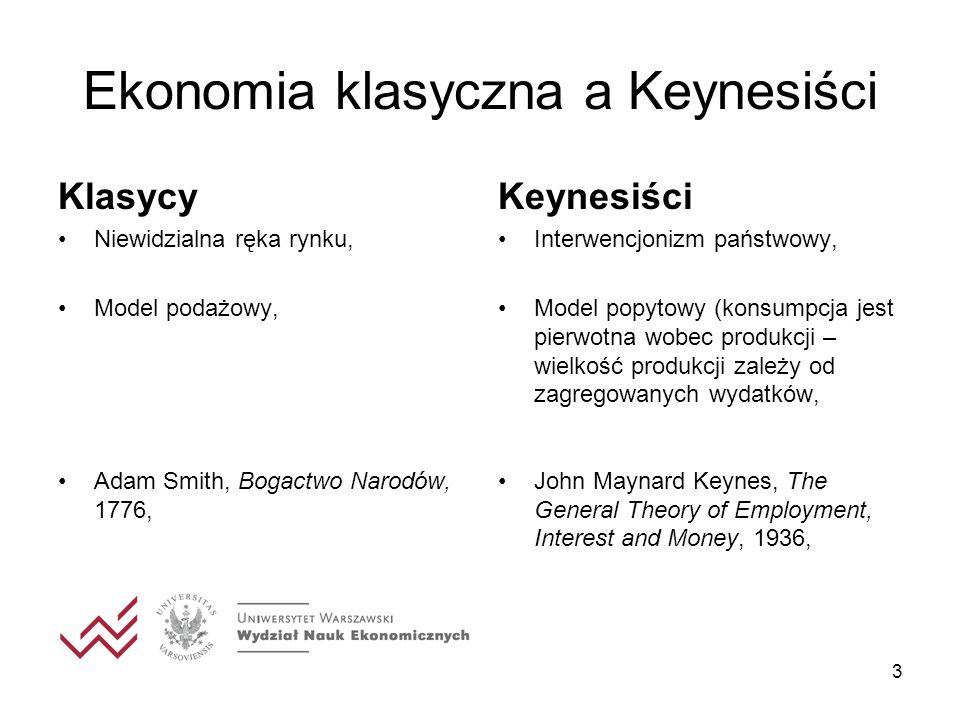 4 Model dwusektorowy Założenia modelu: gospodarka zamknięta, brak państwa, produkcja faktyczna może być niższa od potencjalnej, sztywność płac i cen, przy danym poziomie płac i cen istnieją niewykorzystane moce wytwórcze (ograniczenia istnieją po stronie popytu, nie możliwości produkcyjnych), Inwestycje (I) niezależne od dochodu.