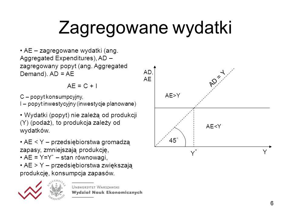 7 Funkcja konsumpcji obrazuje wielkość popytu konsumpcyjnego w zależności od wielkości dochodu do dyspozycji (Y D ), C = a + cY D, dodatnio skorelowana z dochodem, Gospodarstwa Domowe decydują o przeznaczeniu dochodu, Y D = C + S