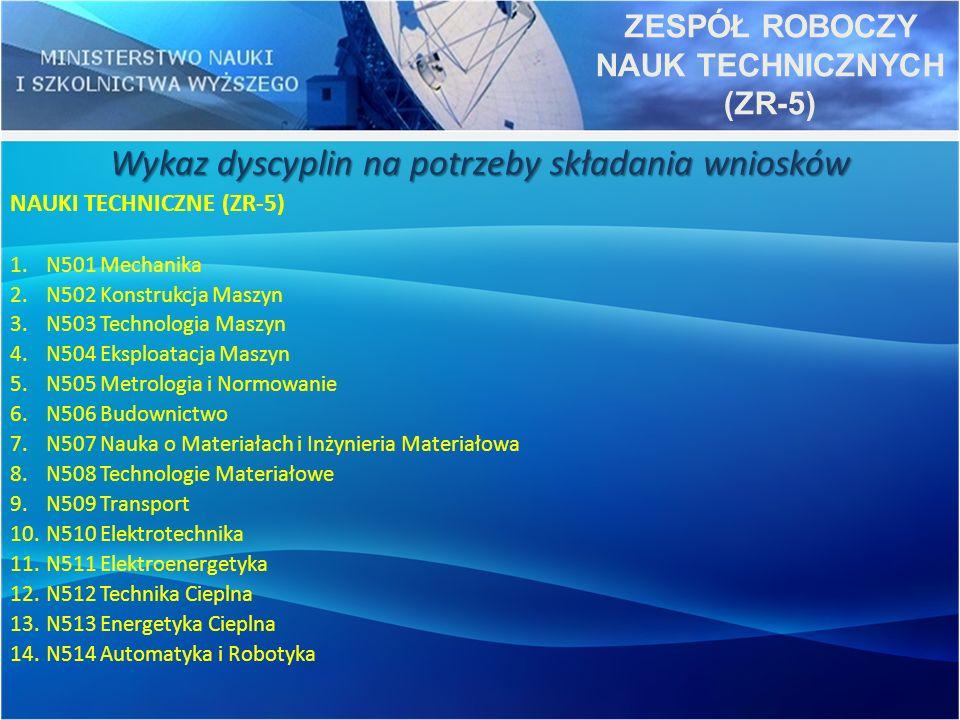 Wykaz dyscyplin na potrzeby składania wniosków NAUKI TECHNICZNE (ZR-5) 1.N501 Mechanika 2.N502 Konstrukcja Maszyn 3.N503 Technologia Maszyn 4.N504 Eks