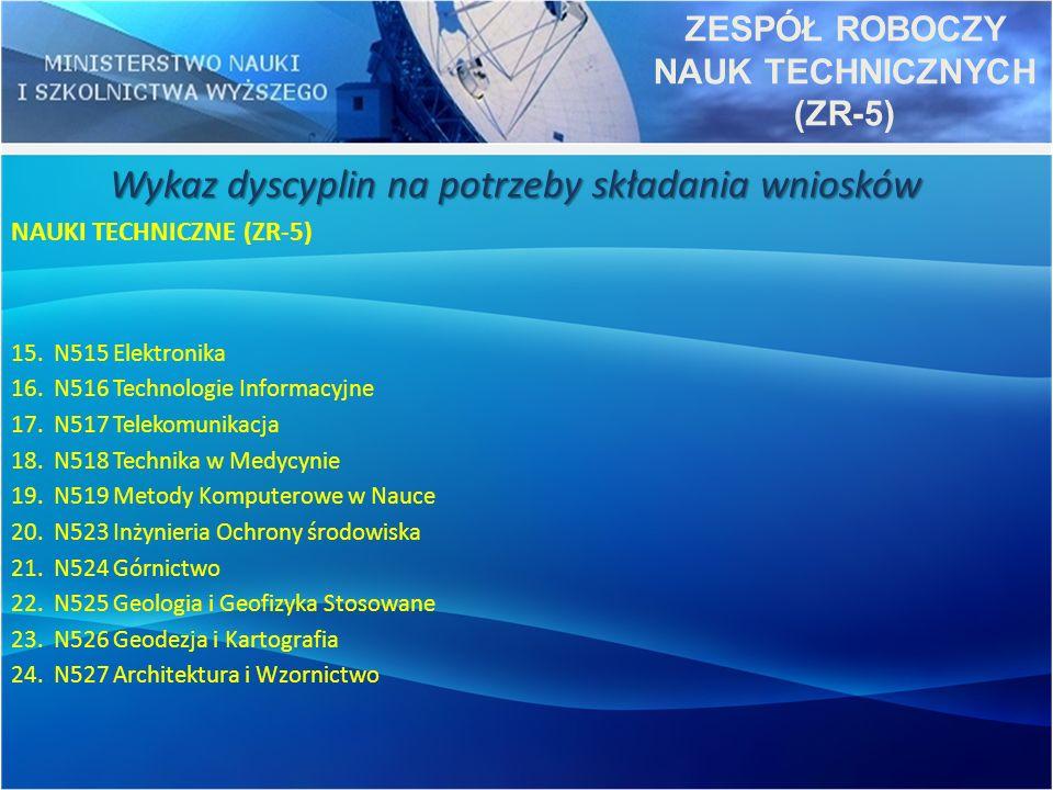 Wykaz dyscyplin na potrzeby składania wniosków NAUKI TECHNICZNE (ZR-5) 15. N515 Elektronika 16. N516 Technologie Informacyjne 17. N517 Telekomunikacja
