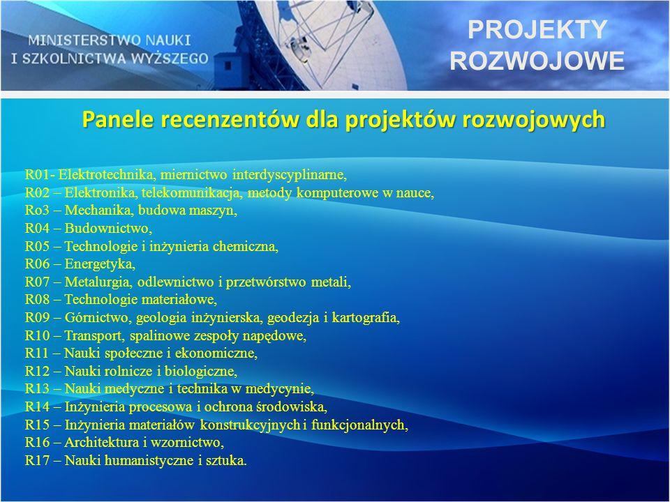 Panele recenzentów dla projektów rozwojowych R01- Elektrotechnika, miernictwo interdyscyplinarne, R02 – Elektronika, telekomunikacja, metody komputero