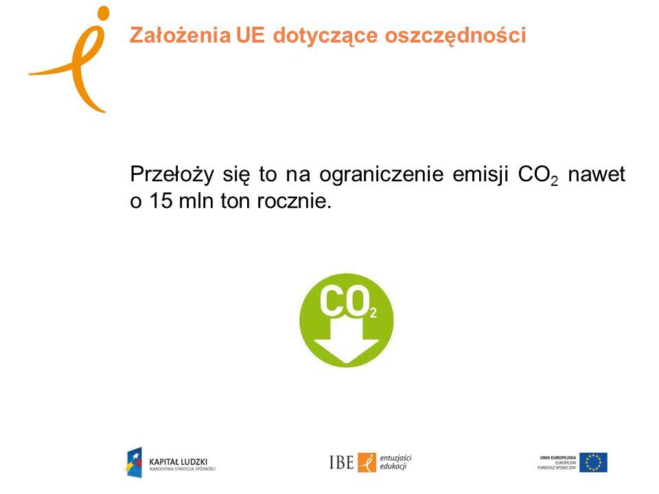 Założenia UE dotyczące oszczędności Przełoży się to na ograniczenie emisji CO 2 nawet o 15 mln ton rocznie.