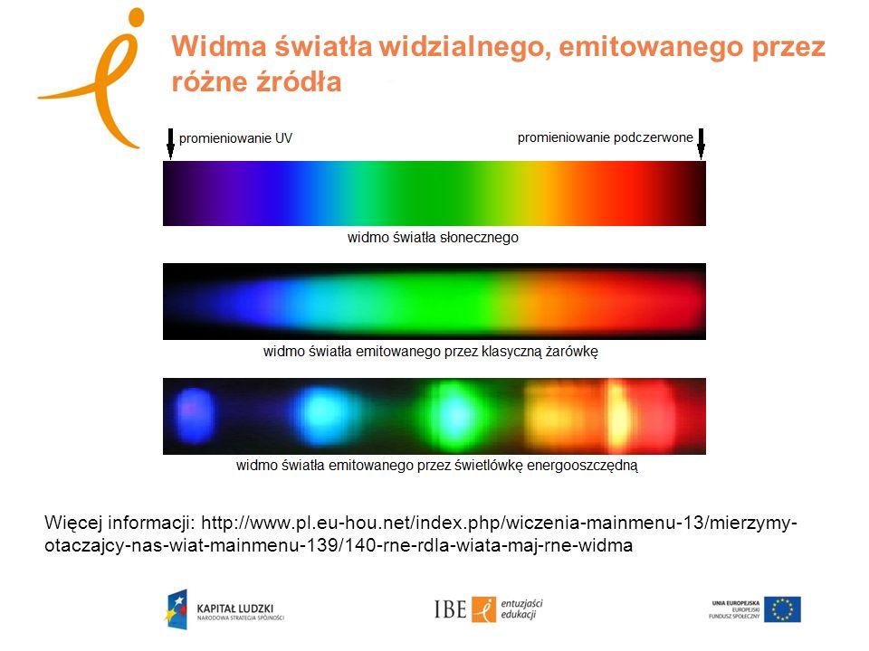 Widma światła widzialnego, emitowanego przez różne źródła Więcej informacji: http://www.pl.eu-hou.net/index.php/wiczenia-mainmenu-13/mierzymy- otaczajcy-nas-wiat-mainmenu-139/140-rne-rdla-wiata-maj-rne-widma