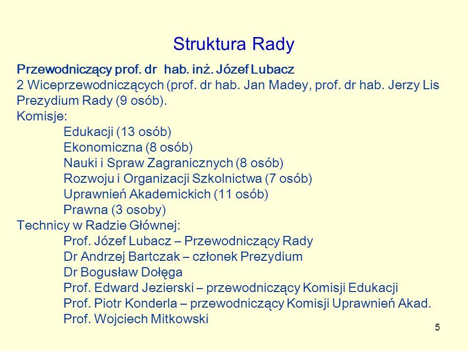 5 Struktura Rady Przewodniczący prof. dr hab. inż.