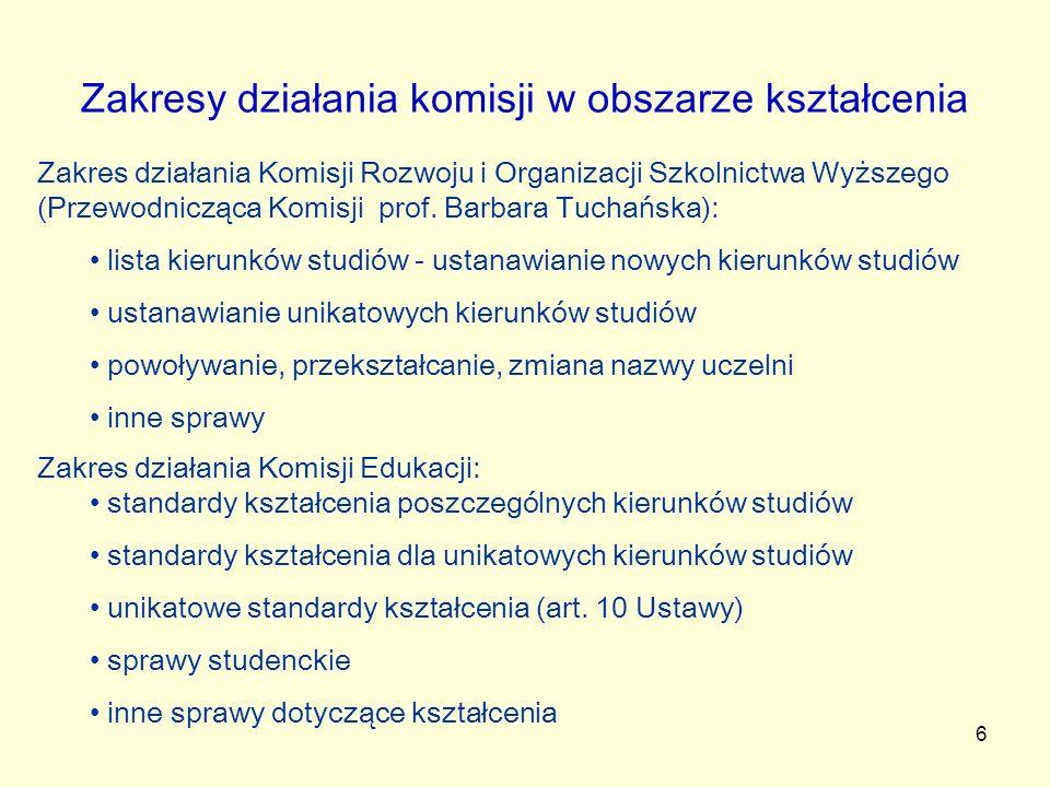 6 Zakresy działania komisji w obszarze kształcenia Zakres działania Komisji Rozwoju i Organizacji Szkolnictwa Wyższego (Przewodnicząca Komisji prof.